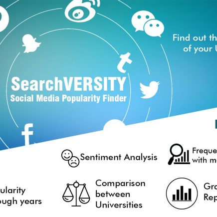 Social Media Popularity Finder (SearchVersity)